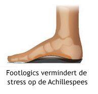 footlogics helpt bij pijn in de achillespees